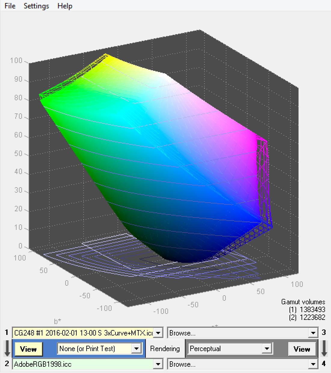 gamut cg248 rispetto al Adobergb (3d)
