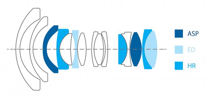 irix-15-wazer-schema